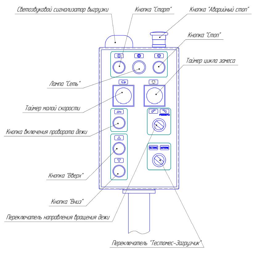 Машина тестомесильная Прима-300Р пульт управления