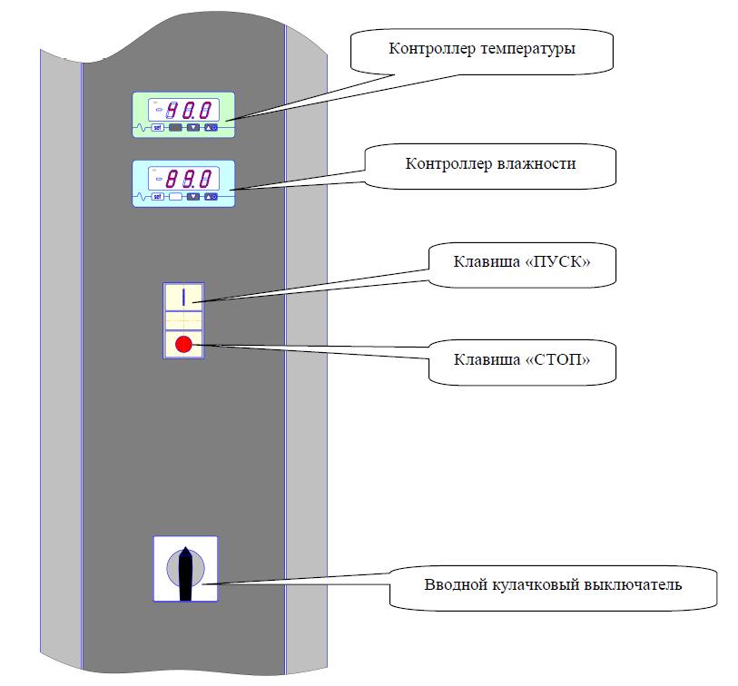 Шкаф расстойный Бриз-122 приборы управления
