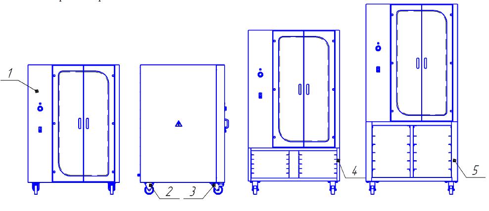 Шкаф расстойный Бриз 3.0 Варианты установки