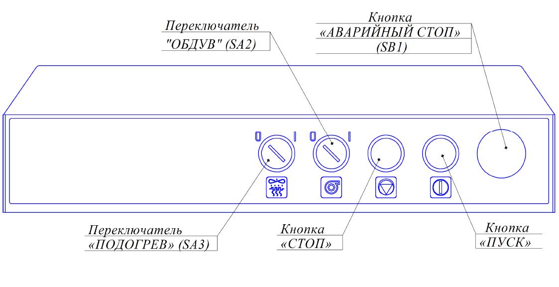Тестоокруглитель Восход ТО-5 органы управления