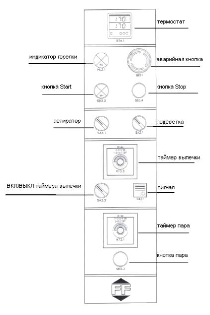 Печь ротационная Fiorini Forni Rotor панель управления