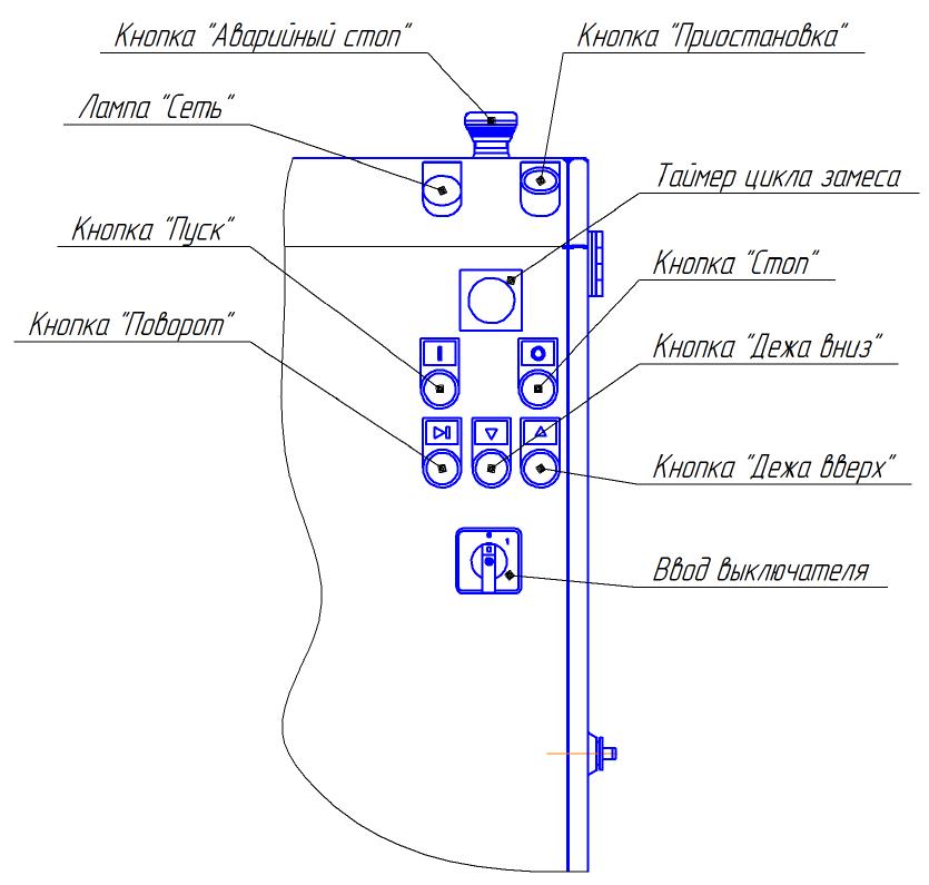 Тестомесильная машина Прима-80К элементы управления