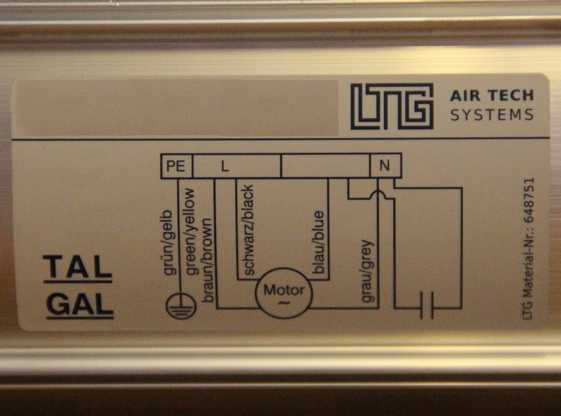 Тангенциальный вентилятор TAL 90/397/N