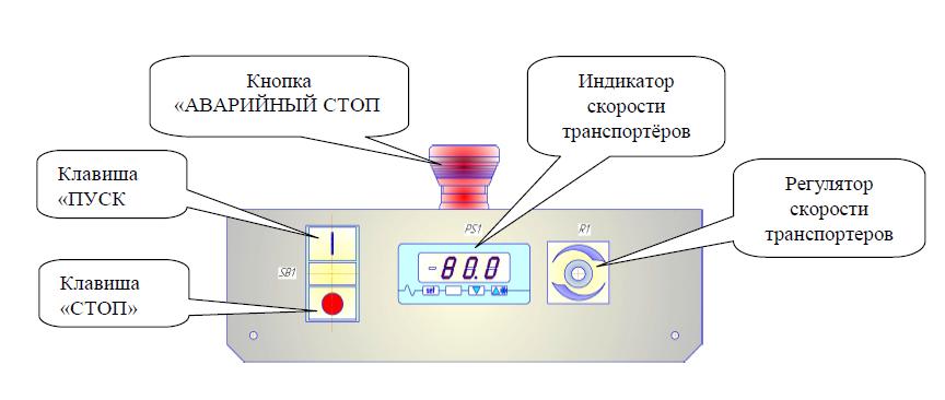 Хлеборезательная машина Кайман 2 панель управления