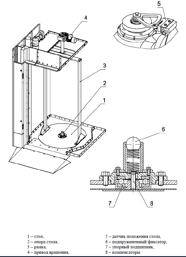 Печь ротационная Ротор Агро 202Э привод платформы