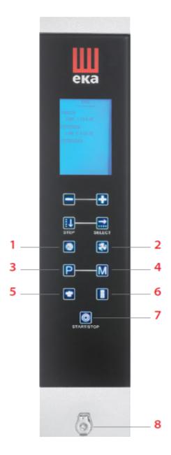 Конвекционная печь TECNOEKA EKF 1064TC Панель управления